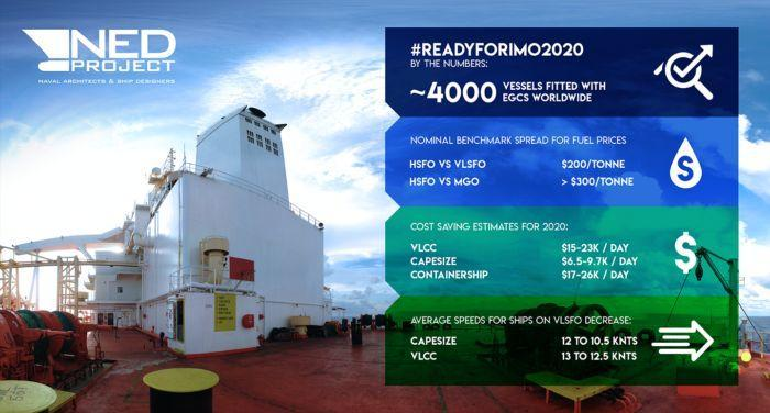 Benefits of being ReadyForIMO202