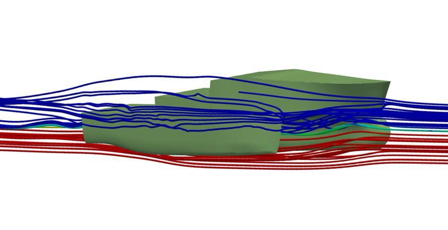 Visualisation of flow lines